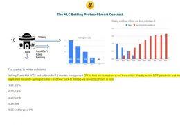 NoLimitCoin ERC-20 migration: The NLC betting protocol